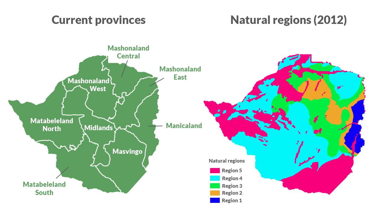 Zimbabwe's agricultural landscape