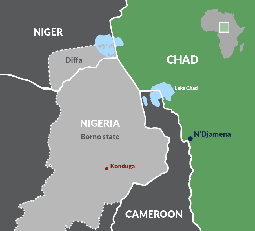 Lake Chad Basin countries