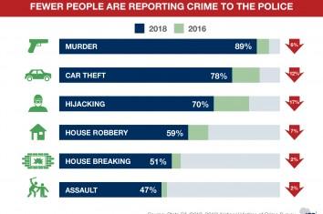 Home page - Crimehub